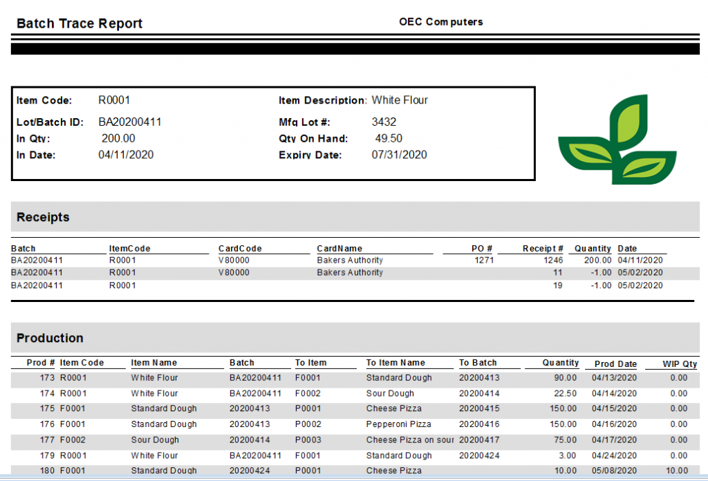 Batch Trace Report for SAP Business One Reporting